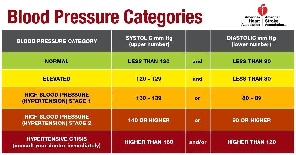 nuovi gradi di pressione