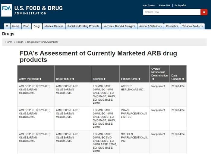 lista farmaci ipertensione consigliati da FDA